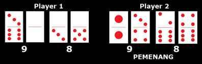 kartu kembar tertinggi domino qq